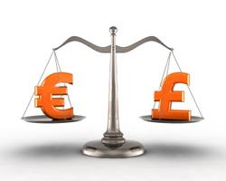 Торговые идеи по валютной паре EUR/GBP 06.03.15