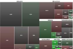 InstaForex - instaforex.com Market_map