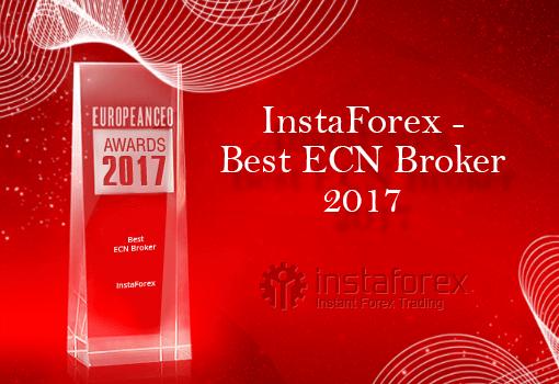 Best ecn forex broker reviews