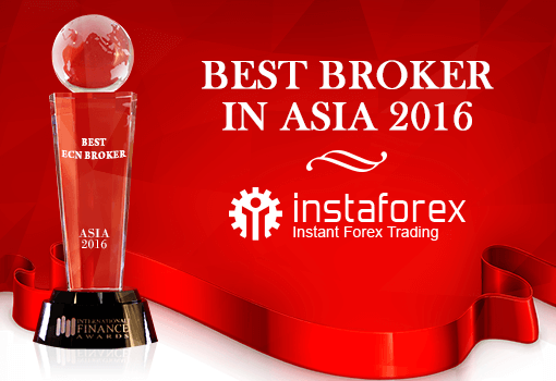Best forex broker in asia