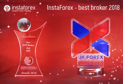 ganar - [Presentación] InstaForex - instaforex.com - Página 8 Instaforex_award_imgs_510x350_en3