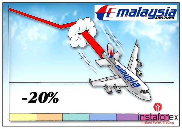 Forex fd malaysia