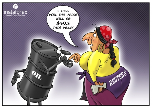 International agencies have cut their forecasts for global crude prices. While some experts were anticipating a collapse of the world economy with oil prices below 80 dollars a barrel and a sharp surge in black gold prices alongside bright future, other... <a href=https://www.instaforex.com/forex_humor/forex_image.php?id=22029>&raquo; Read more</a>