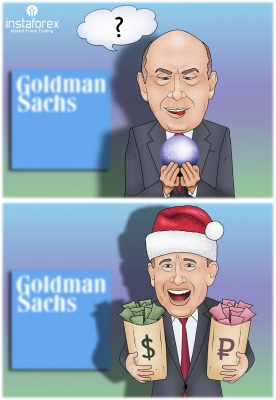 American investment bank Goldman Sachs thinks that buying the Russian ruble and Mexican peso in 2016 for the South African rand and the Chilean peso will be among the six most profitable trades in global financial markets, Bloomberg reports. The bank... <a href=https://www.instaforex.com/forex_humor/forex_image.php?id=21123>&raquo; Read more</a>