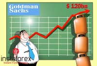 The traded volume of liquefied natural gas (LNG) will exceed $120 billion in the current year, the experts at Goldman Sachs inform. Thus, the LNG traded volume will rocket so that this raw material will take the second place by sales after oil beating... <a href=https://www.instaforex.com/forex_humor/forex_image.php?id=16534>&raquo; Read more</a>