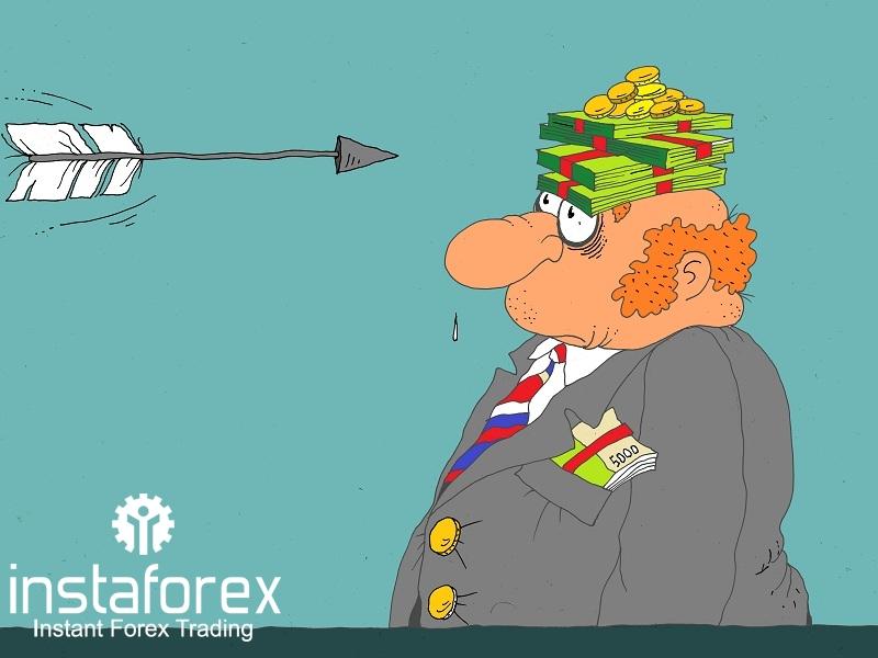 Форекс robin gud форекс торговля валютой форум
