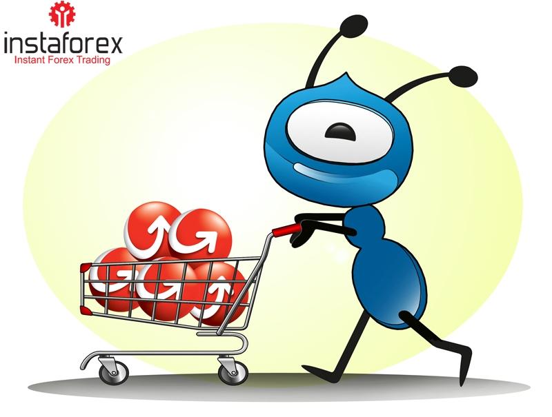 Forex client