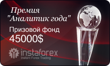 http://forex-images.instaforex.com/letter/analyst-of-year-ru.png