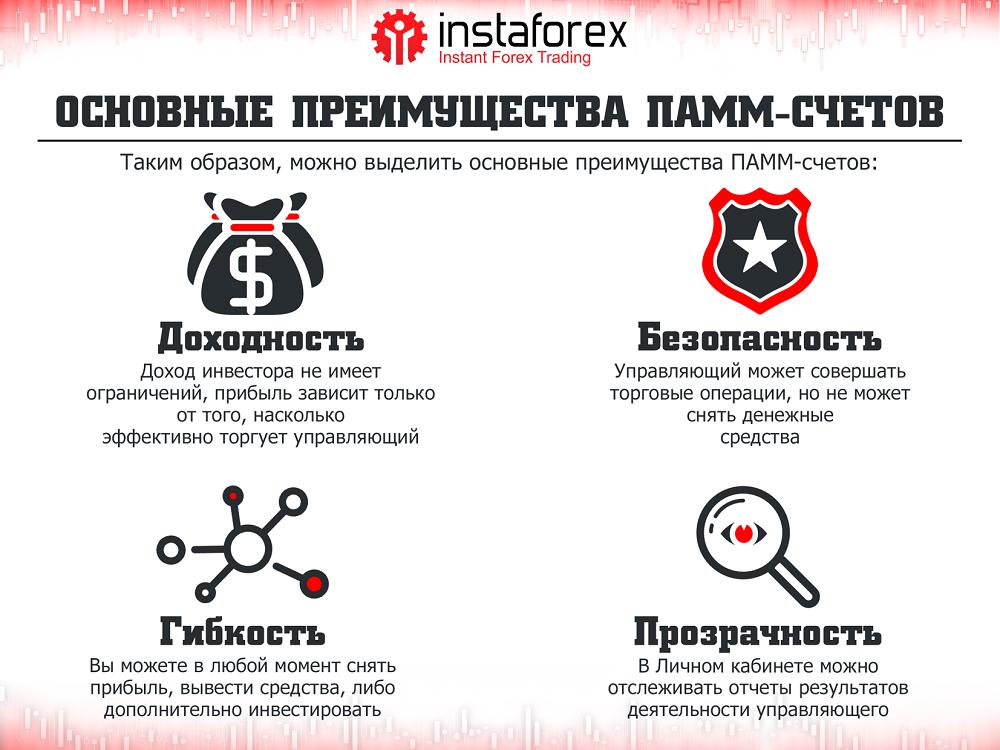 Снять деньги с instaforex mastercard обман на forex club