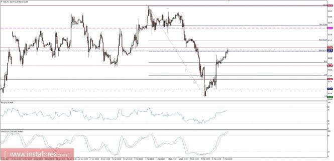 Análisis de divisas y materias primas para el mercado FX Analytics589c3d05150a6