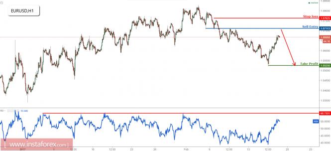EUR/USD: prepare to sell below major resistance