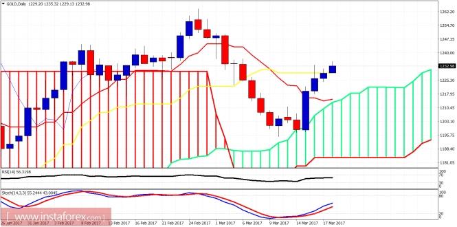 analytics58cf8f512e03d.jpg