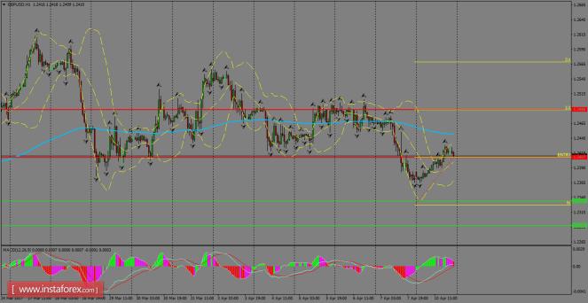 euro ether kurs