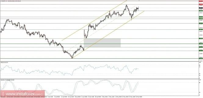 analytics5923f5475b7b1.jpg