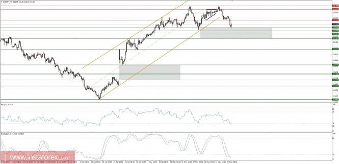 analytics592d307fce949.jpg