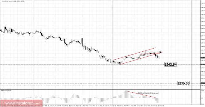 Forex: Análisis de divisas y materias primas - Página 4 Analytics59490a28e63a3