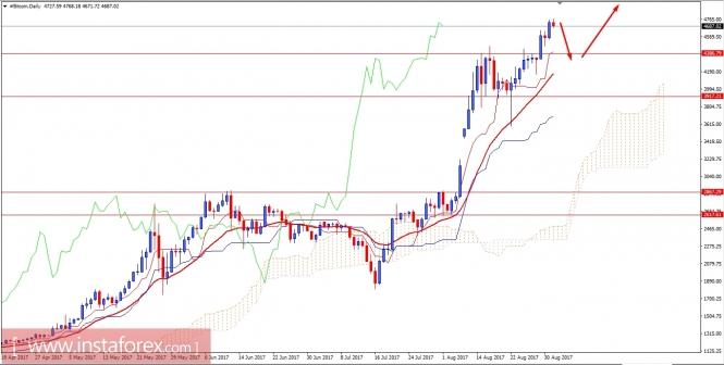 Análisis de divisas y materias primas para el mercado FX - Página 5 Analytics59a8f9f620c0d