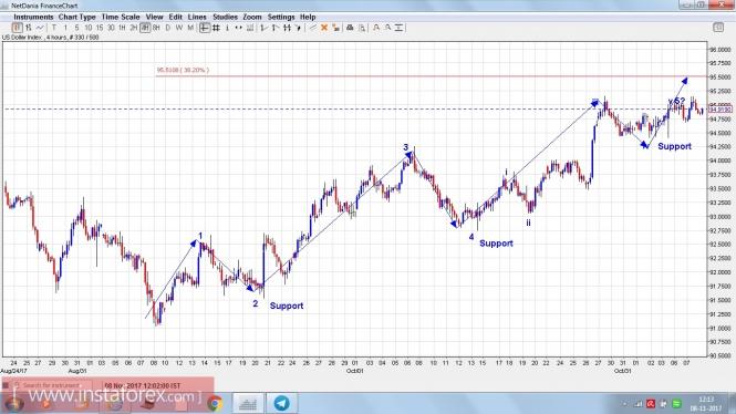 analytics5a02aae8a7bc0.jpg