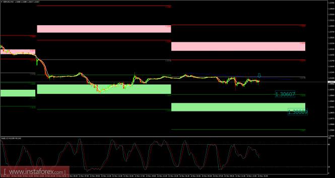 analytics5a0af50acf011.png