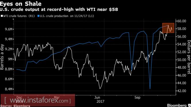 Brent: OPEC did its job, OPEC can leave