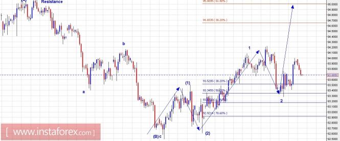 analytics5a37b5411c22b.jpg