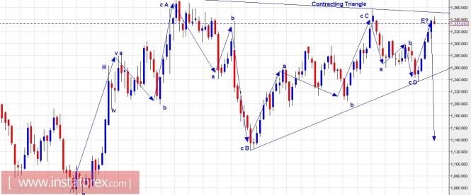 analytics5a5de24f06796.jpg