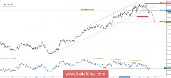 Forex: Análisis de pares de divisas y materias primas - Página 11 Analytics5a73c8196598c
