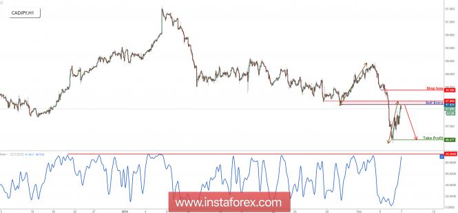 Imagen - Análisis de pares de divisas y materias primas