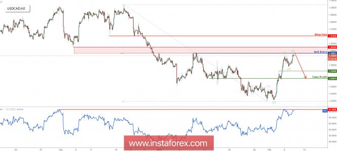 Forex: Análisis de pares de divisas y materias primas - Página 11 Analytics5a7bac819b260
