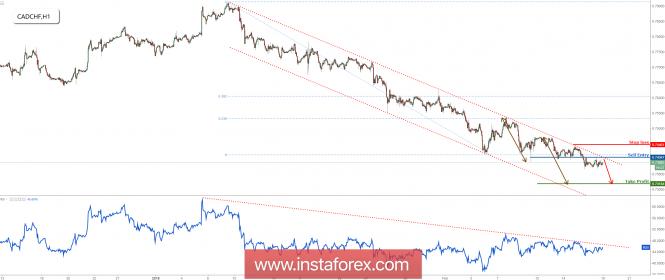 Análisis de los pares de divisa por InstaForex - Página 13 Analytics5a8a32429f5d8
