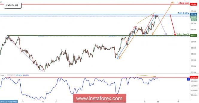 Análisis de divisas y materias primas para el mercado FX - Página 10 Analytics5acd75b137b3e