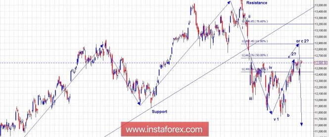 Forex: Análisis de pares de divisas y materias primas - Página 36 Analytics5ae700705318e