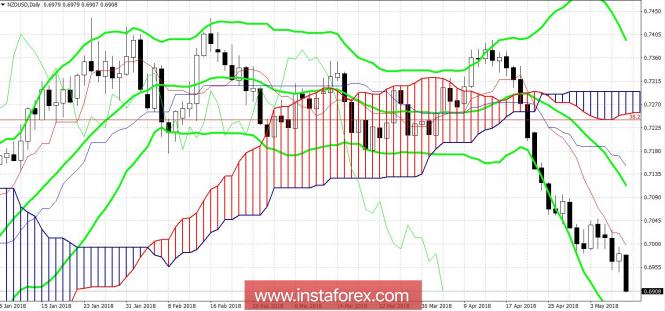analytics5af3eab59792.jpg
