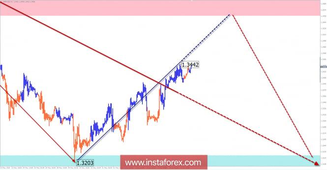 analytics5b18cb3ec9189.jpg