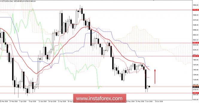 Forex: Análisis de pares de divisas y materias primas - Página 36 Analytics5b1fd0847ff6d