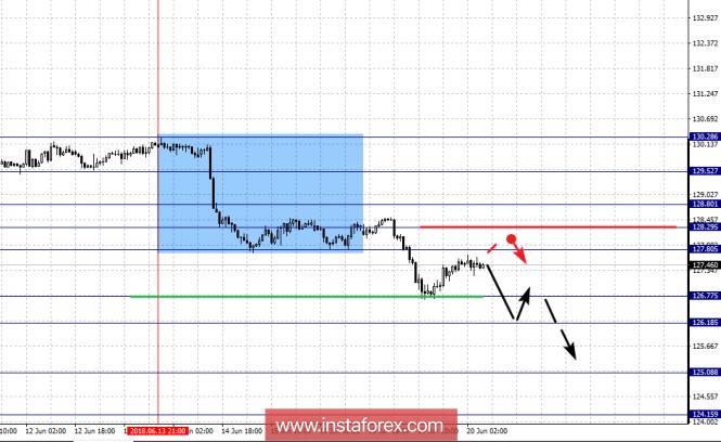 analytics5b29def048fd3.png