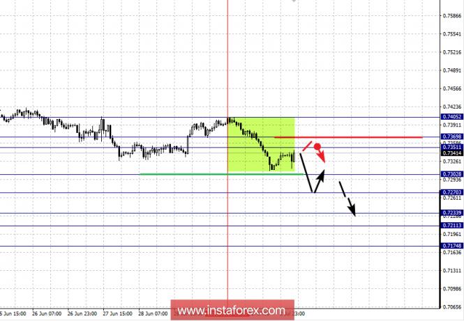 analytics5b3ae7f0ec4fc.png