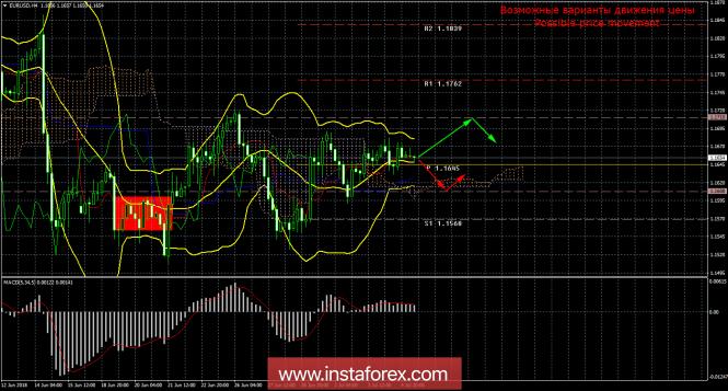 analytics5b3dc13fca4f8.png
