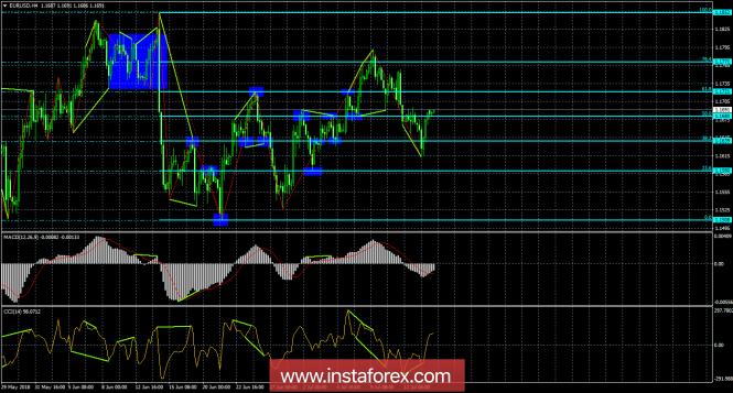analytics5b4c2c259bc9f.png