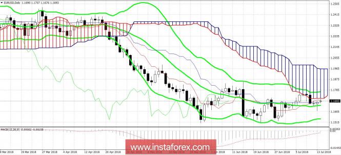 analytics5b4c5499caf27.jpg