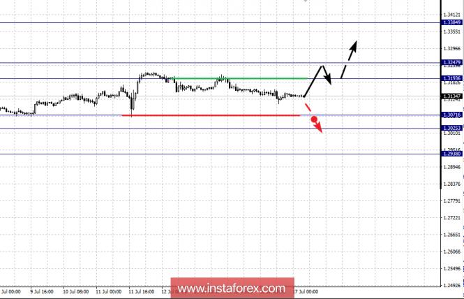 analytics5b4d60b7e53a6.png
