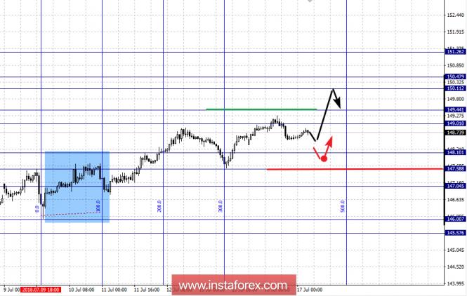 analytics5b4d60df57cbc.png