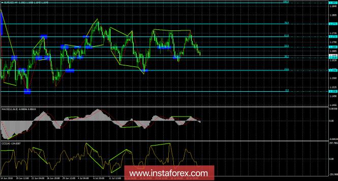 analytics5b62a47d3d7f5.png