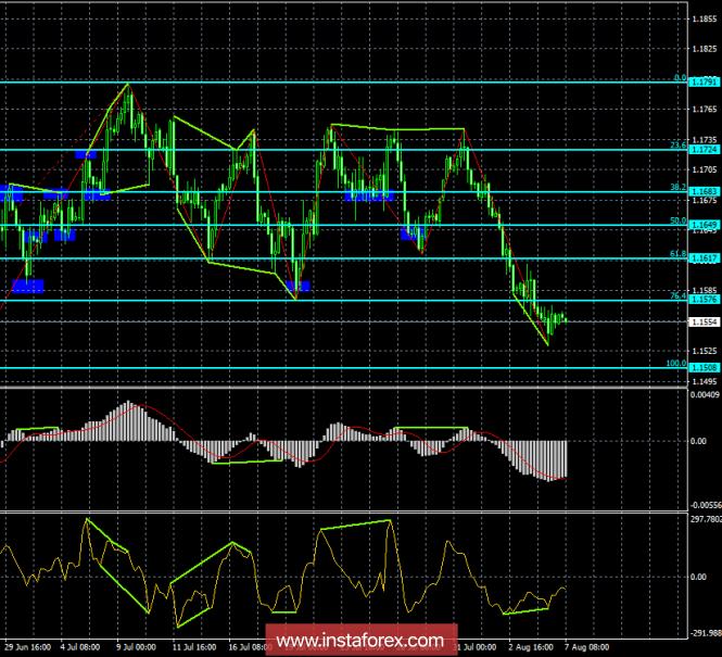 analytics5b6945bc29238.png