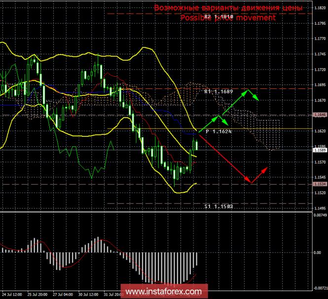 analytics5b69b47fc3d1c.png
