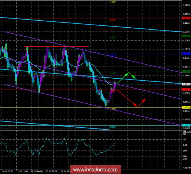 analytics5b6aa2baf0d0e.png