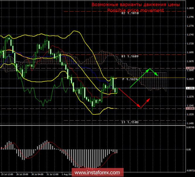 analytics5b6b067a047bc.png