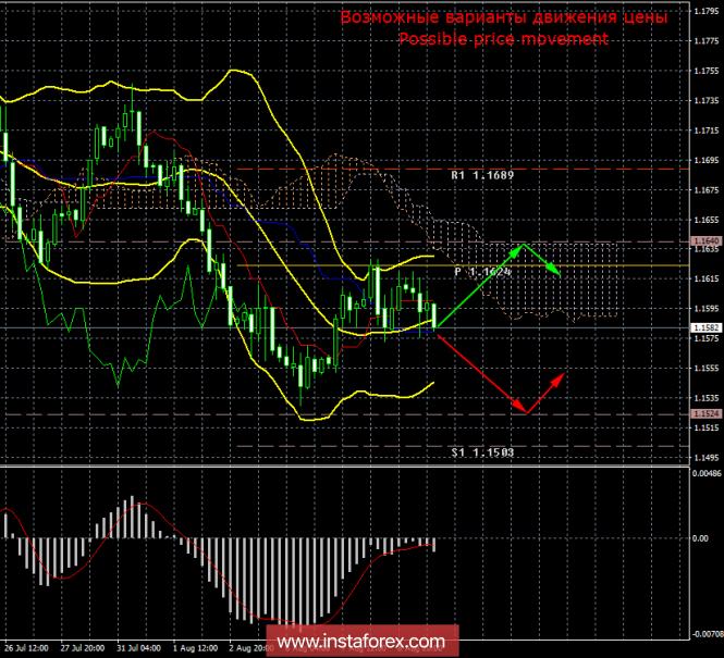 analytics5b6c5862d41fc.png