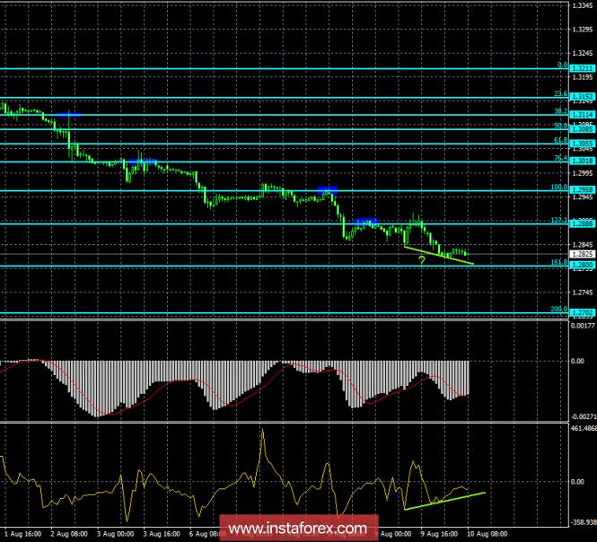 analytics5b6d29a55a6fc.png