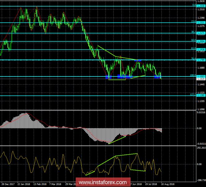 analytics5b6d29d4a199b.png
